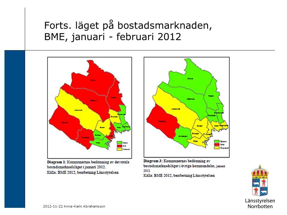 Forts. läget på bostadsmarknaden, BME, januari - februari 2012
