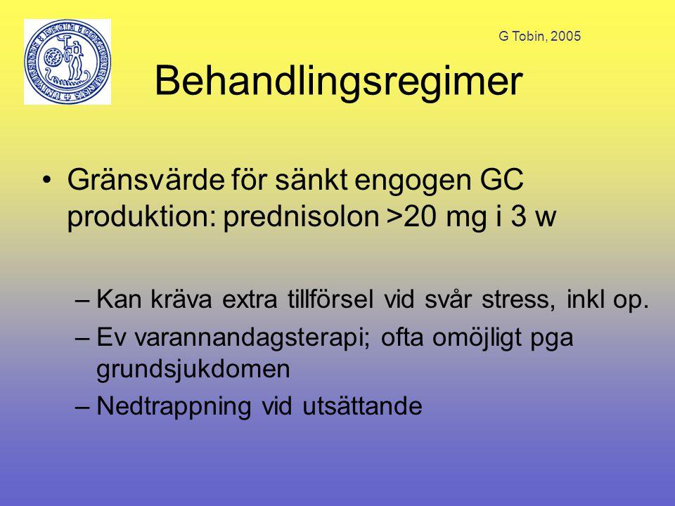 G Tobin, 2005 Behandlingsregimer. Gränsvärde för sänkt engogen GC produktion: prednisolon >20 mg i 3 w.