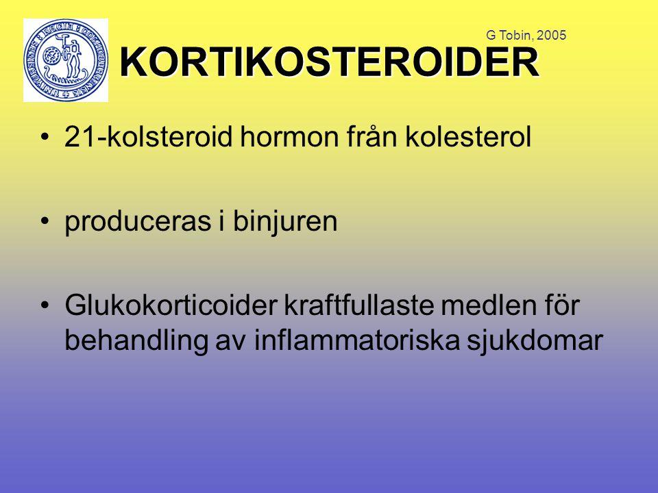 KORTIKOSTEROIDER 21-kolsteroid hormon från kolesterol