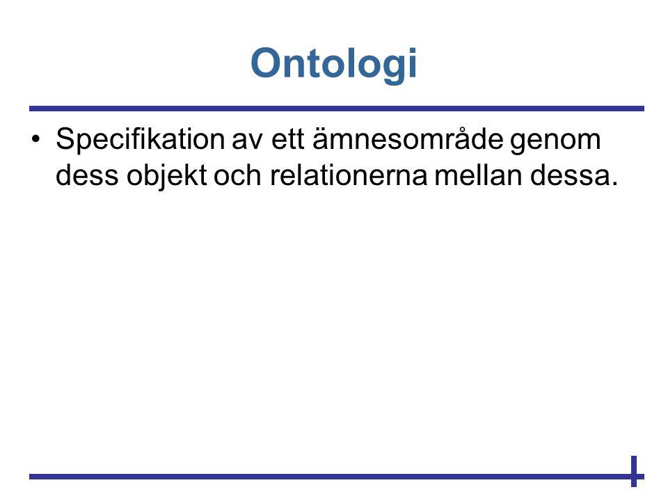 Ontologi Specifikation av ett ämnesområde genom dess objekt och relationerna mellan dessa.