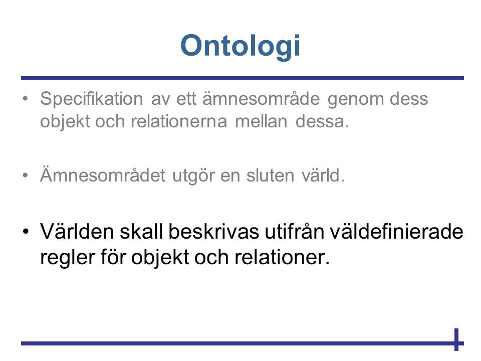 Ontologi Specifikation av ett ämnesområde genom dess objekt och relationerna mellan dessa. Ämnesområdet utgör en sluten värld.
