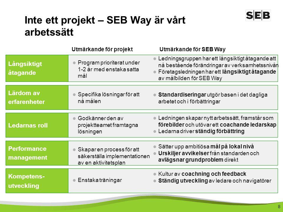 Inte ett projekt – SEB Way är vårt arbetssätt