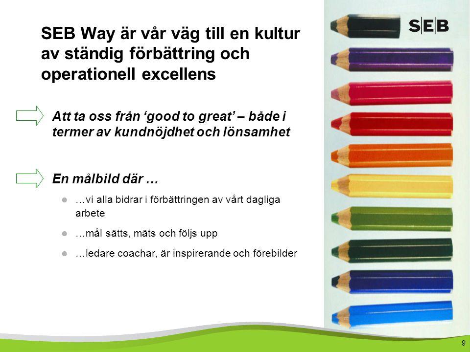 SEB Way är vår väg till en kultur av ständig förbättring och operationell excellens
