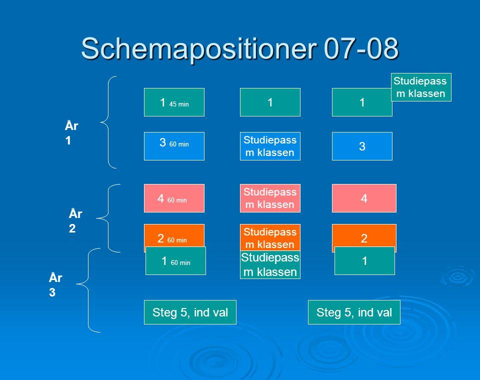 Schemapositioner 07-08 1 45 min 1 1 År 1 3 60 min 3 4 60 min 4 År 2