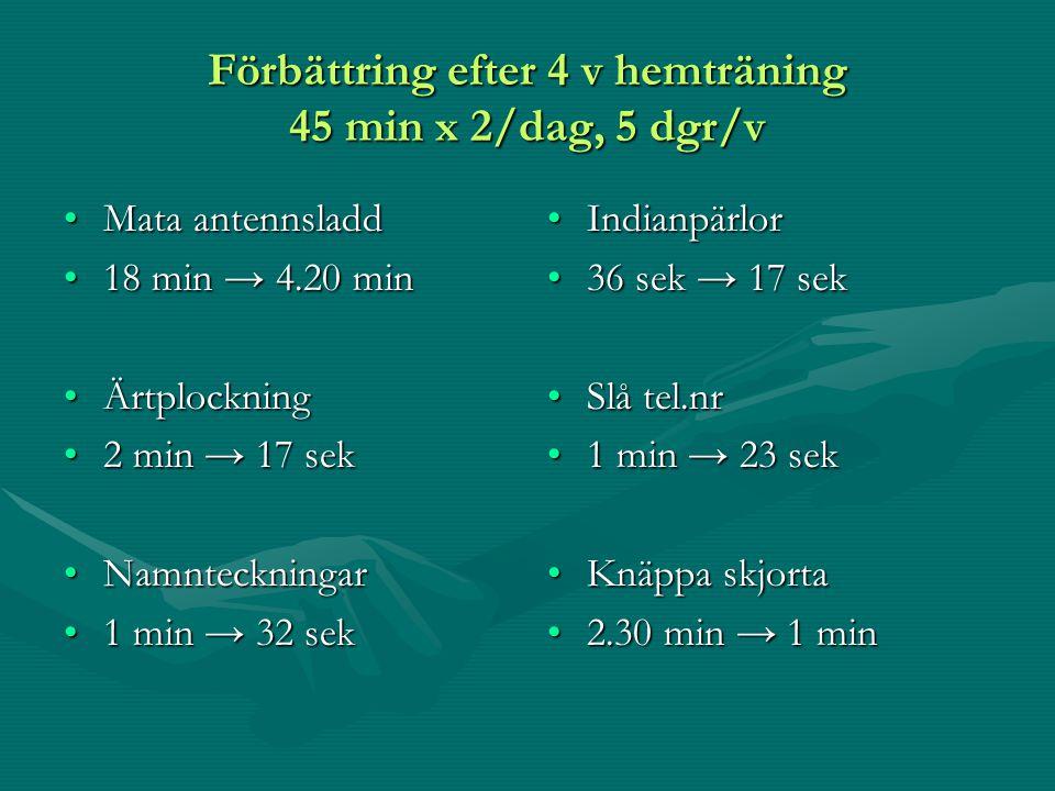 Förbättring efter 4 v hemträning 45 min x 2/dag, 5 dgr/v