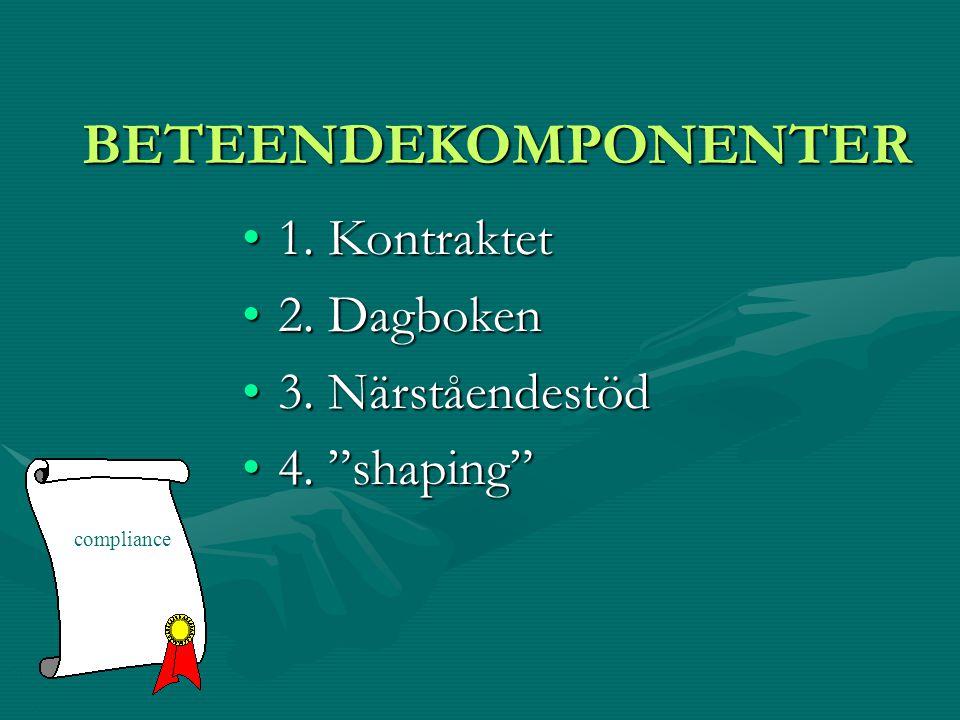 BETEENDEKOMPONENTER 1. Kontraktet 2. Dagboken 3. Närståendestöd