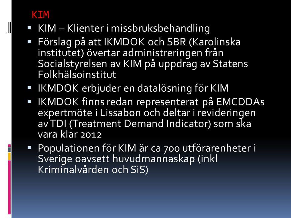 KIM KIM – Klienter i missbruksbehandling.