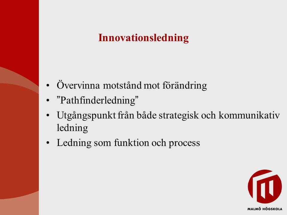 Innovationsledning Övervinna motstånd mot förändring