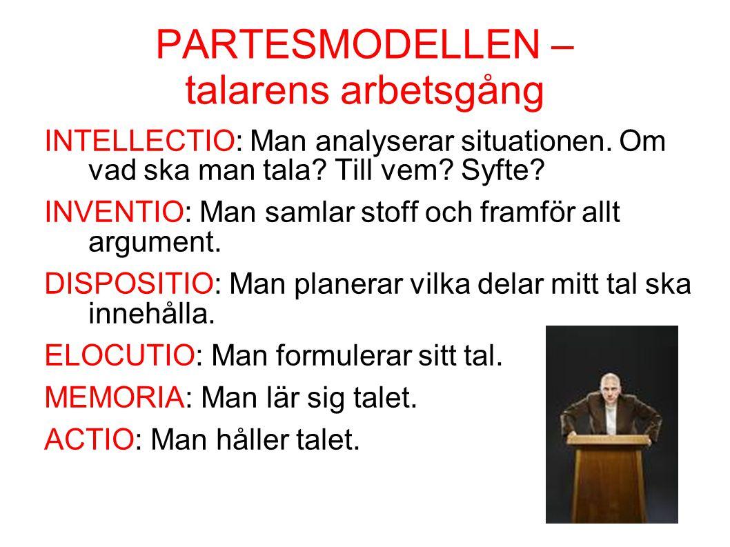 PARTESMODELLEN – talarens arbetsgång