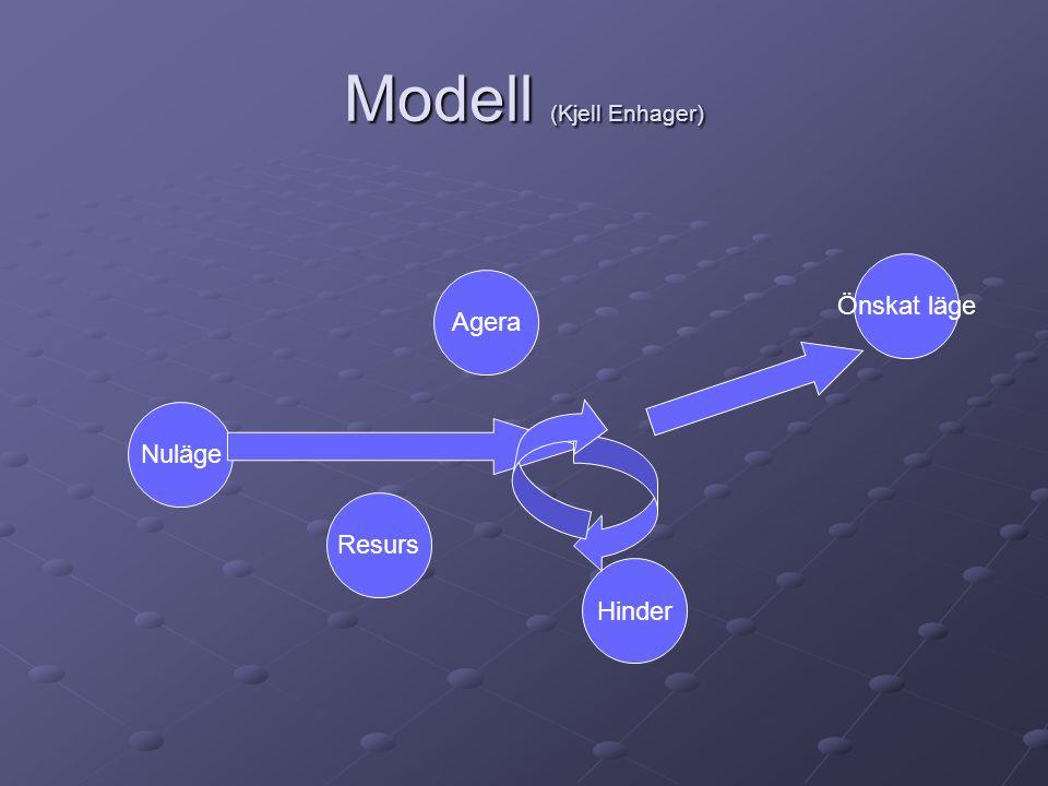 Modell (Kjell Enhager)