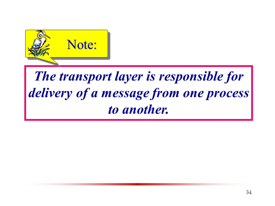 Note: The transport layer is responsible for delivery of a message from one process to another.