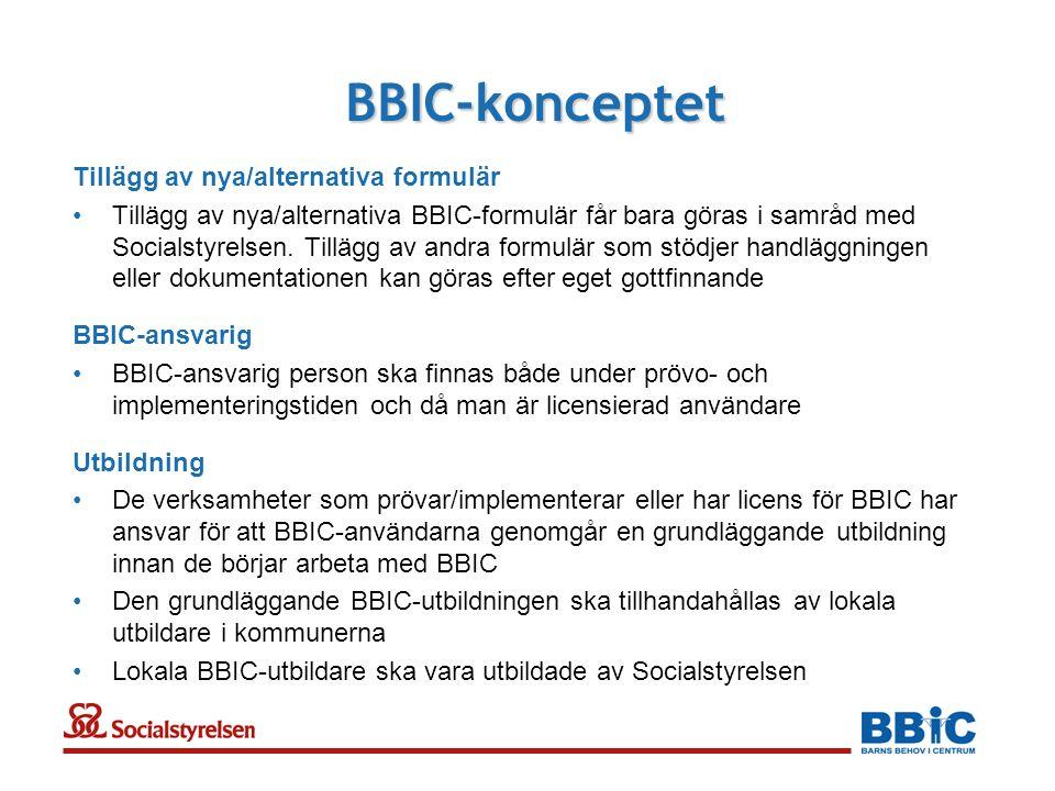 BBIC-konceptet Tillägg av nya/alternativa formulär