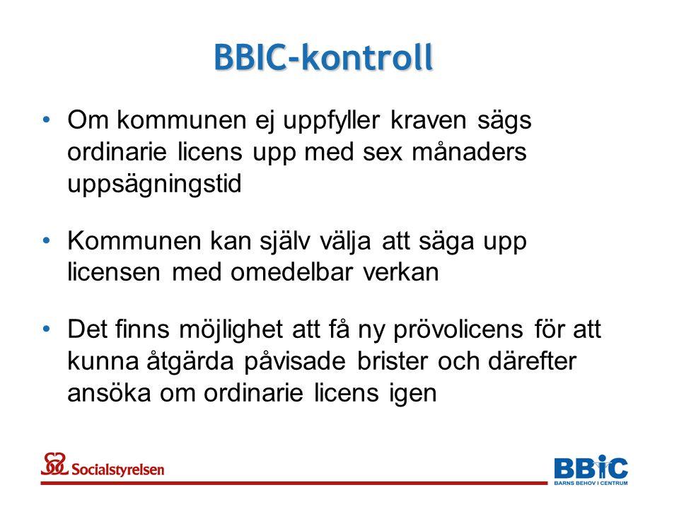 BBIC-kontroll Om kommunen ej uppfyller kraven sägs ordinarie licens upp med sex månaders uppsägningstid.