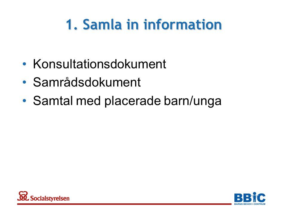 1. Samla in information Konsultationsdokument Samrådsdokument