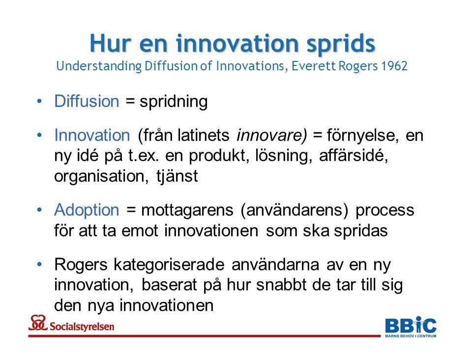 Hur en innovation sprids Understanding Diffusion of Innovations, Everett Rogers 1962