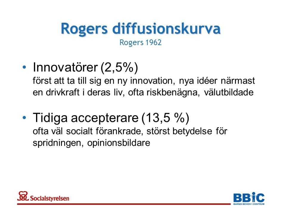 Rogers diffusionskurva Rogers 1962