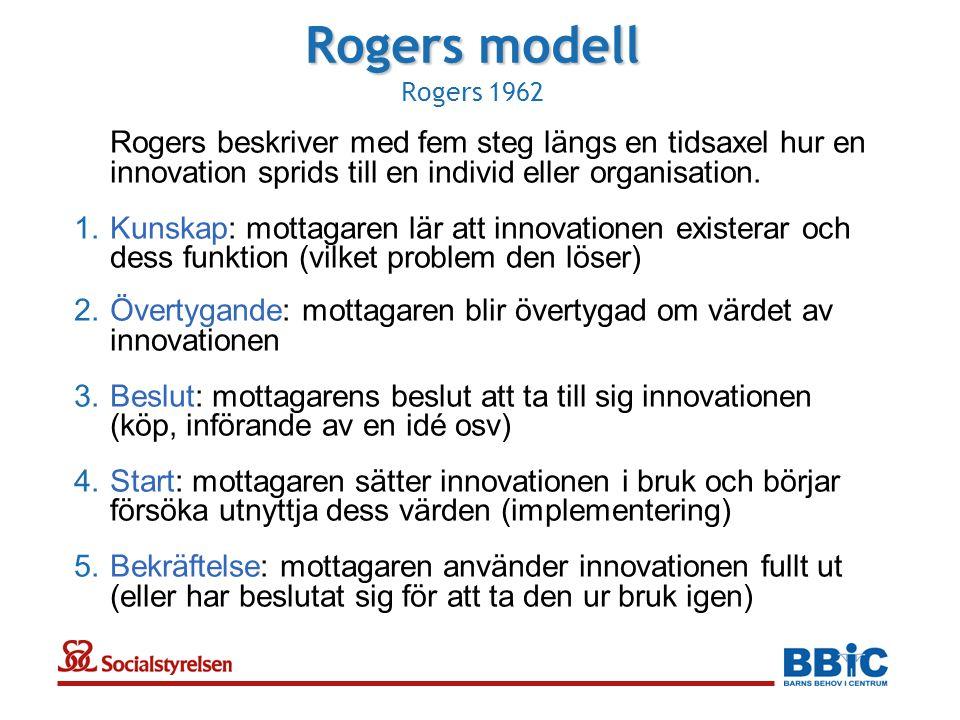 Rogers modell Rogers 1962 Rogers beskriver med fem steg längs en tidsaxel hur en innovation sprids till en individ eller organisation.
