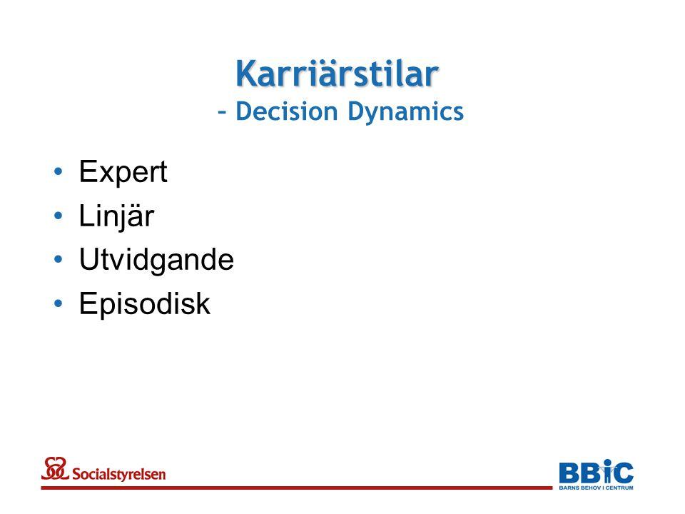 Karriärstilar – Decision Dynamics