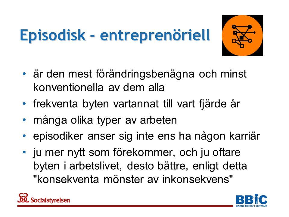 Episodisk - entreprenöriell