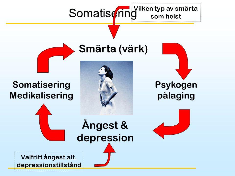 depressionstillstånd