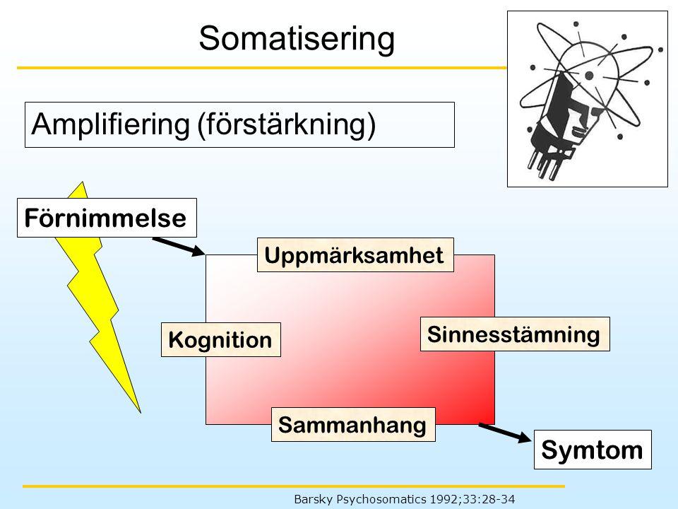 Somatisering Amplifiering (förstärkning) Förnimmelse Symtom