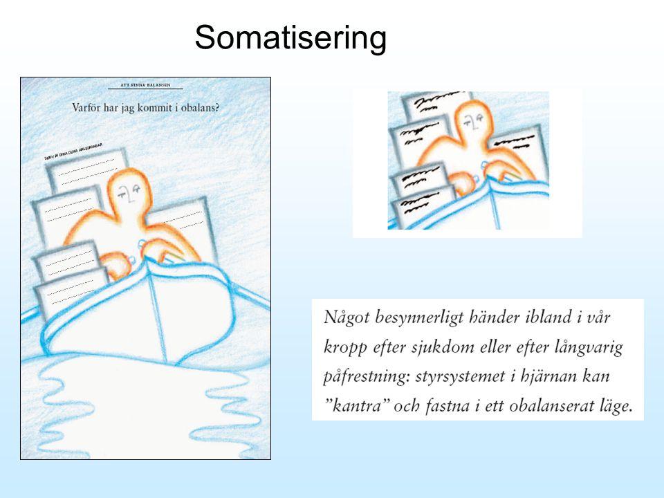 Somatisering