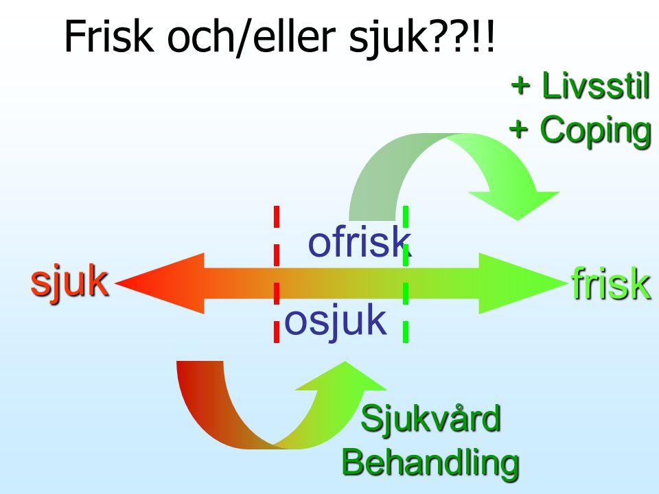 Frisk och/eller sjuk !! ofrisk sjuk frisk osjuk + Livsstil + Coping