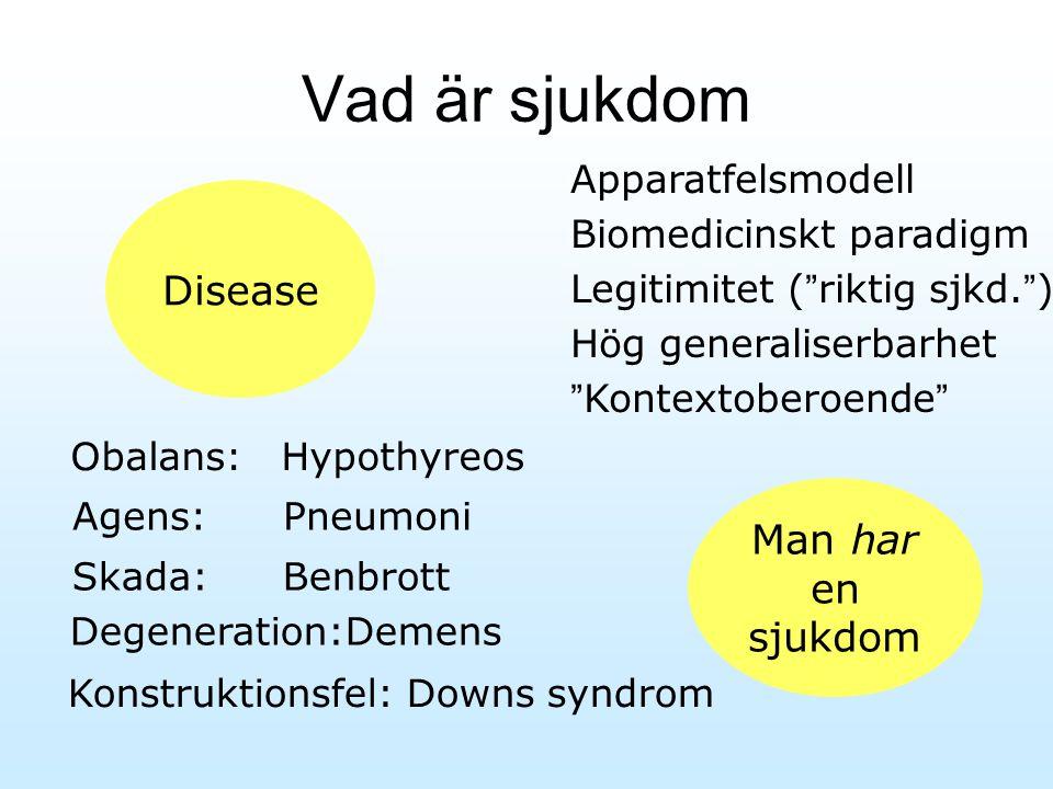 Vad är sjukdom Disease Man har en sjukdom Apparatfelsmodell
