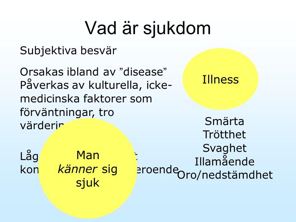 Vad är sjukdom Illness Man känner sig sjuk Subjektiva besvär