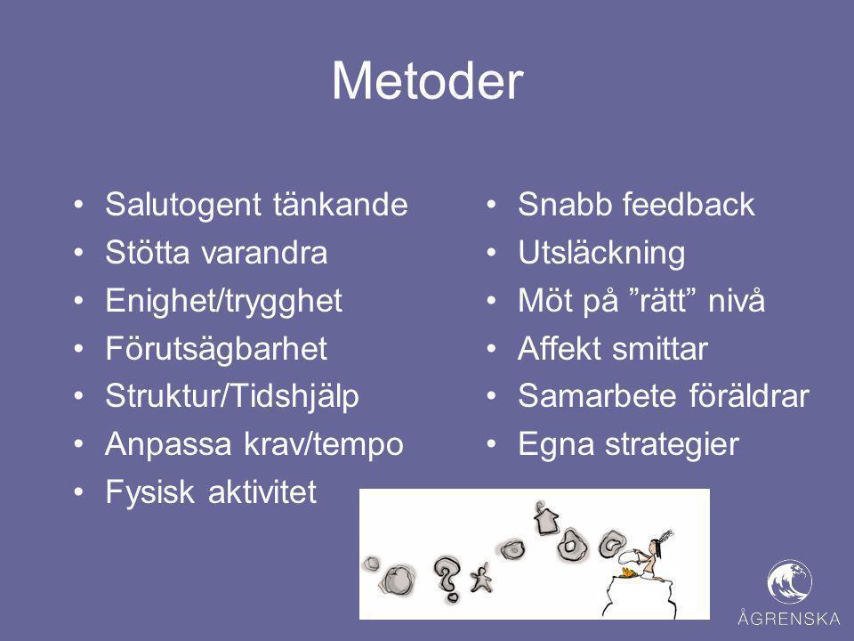 Metoder Salutogent tänkande Stötta varandra Enighet/trygghet