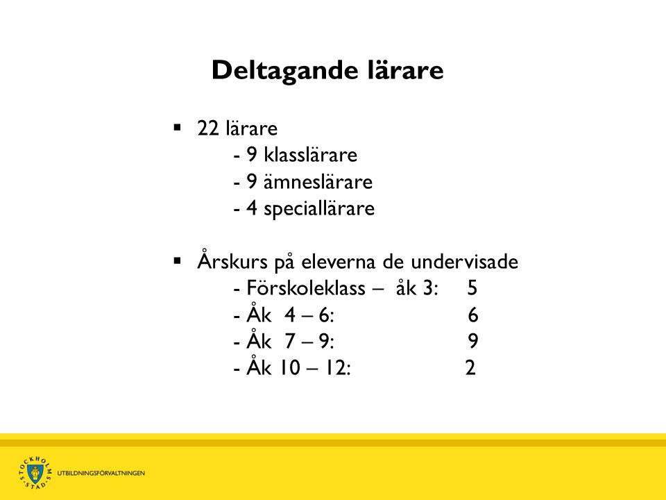 Skolor och elever 7 skolor Data från 58 elever Husbygårdskolan