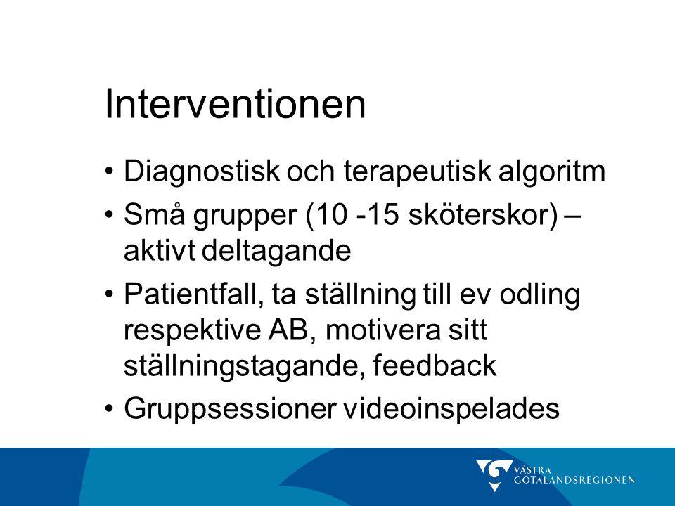 Interventionen Diagnostisk och terapeutisk algoritm