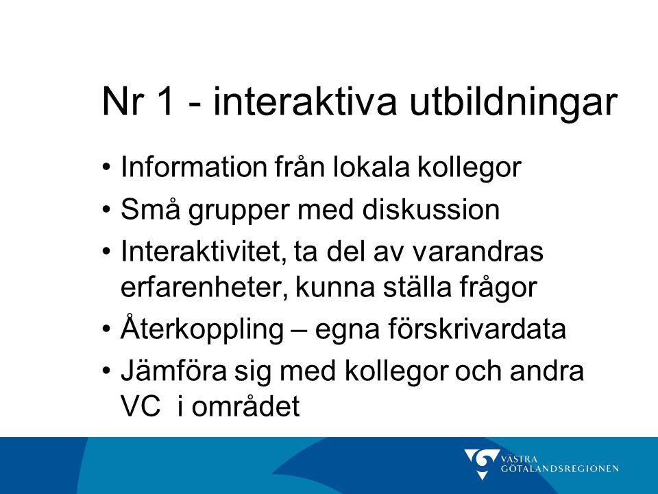 Nr 1 - interaktiva utbildningar