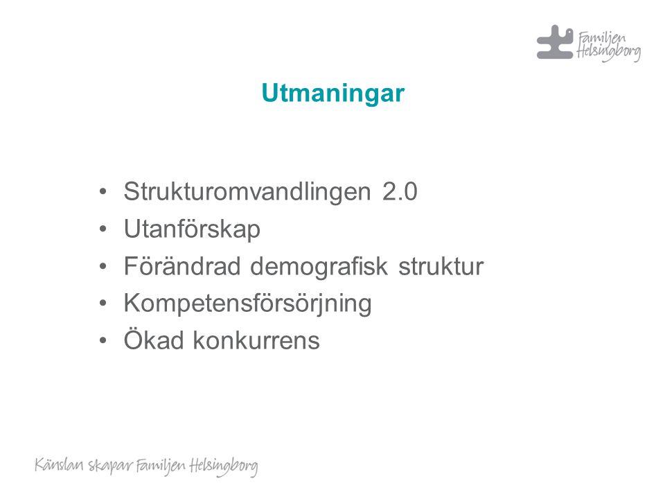 Strukturomvandlingen 2.0 Utanförskap Förändrad demografisk struktur