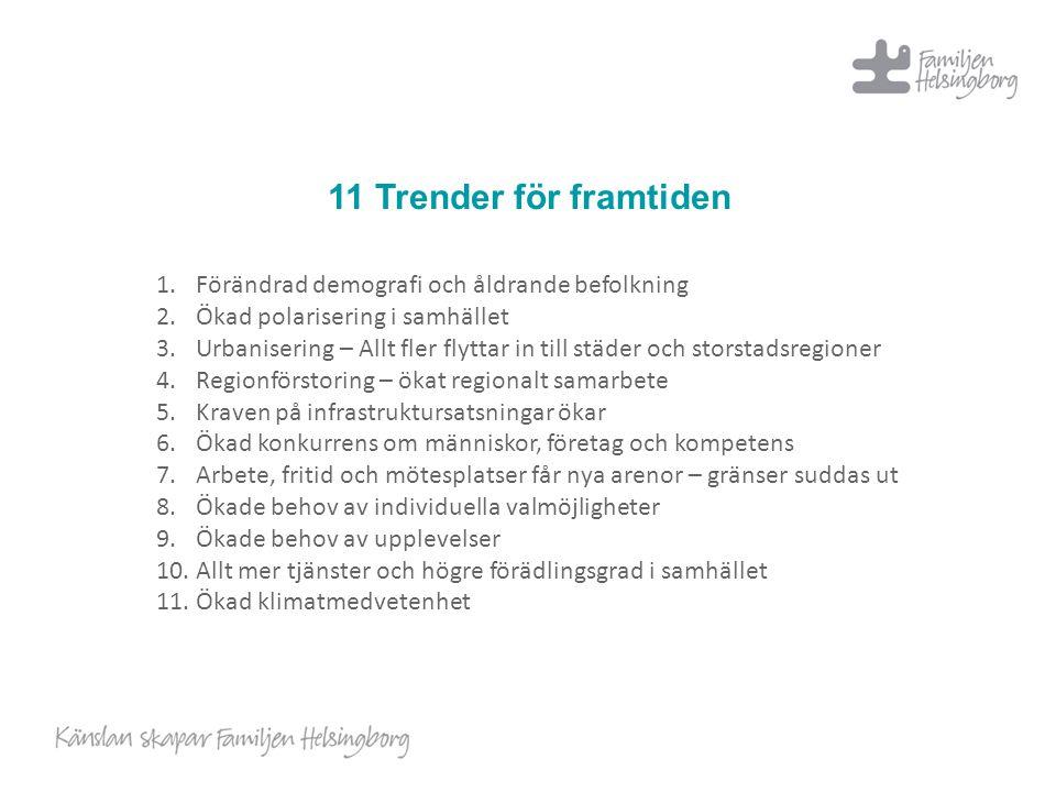11 Trender för framtiden Förändrad demografi och åldrande befolkning