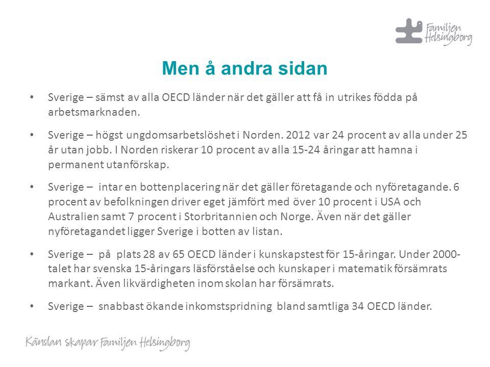 Men å andra sidan Sverige – sämst av alla OECD länder när det gäller att få in utrikes födda på arbetsmarknaden.