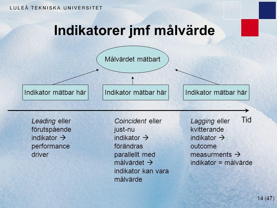 Indikatorer jmf målvärde