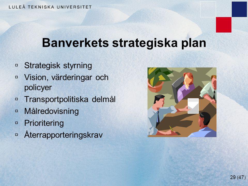 Banverkets strategiska plan