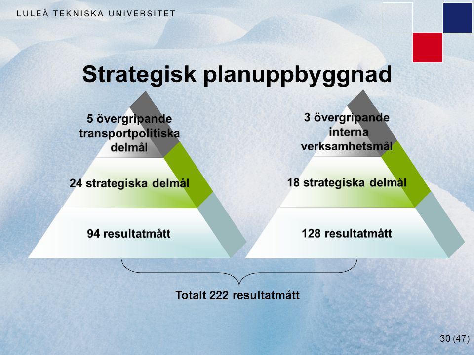 Strategisk planuppbyggnad