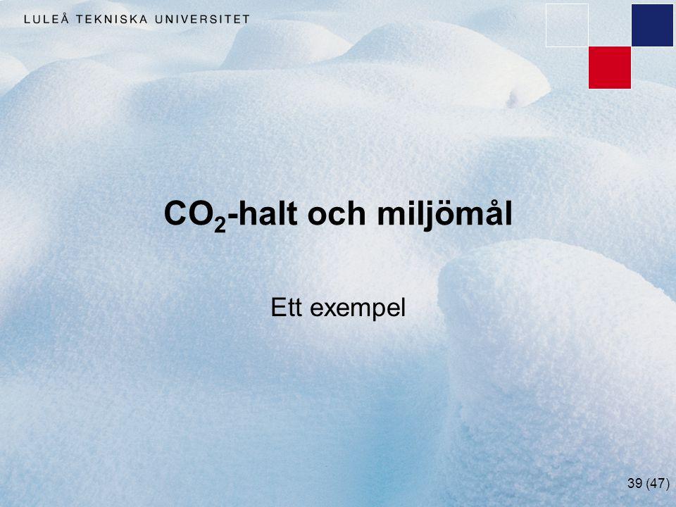 CO2-halt och miljömål Ett exempel