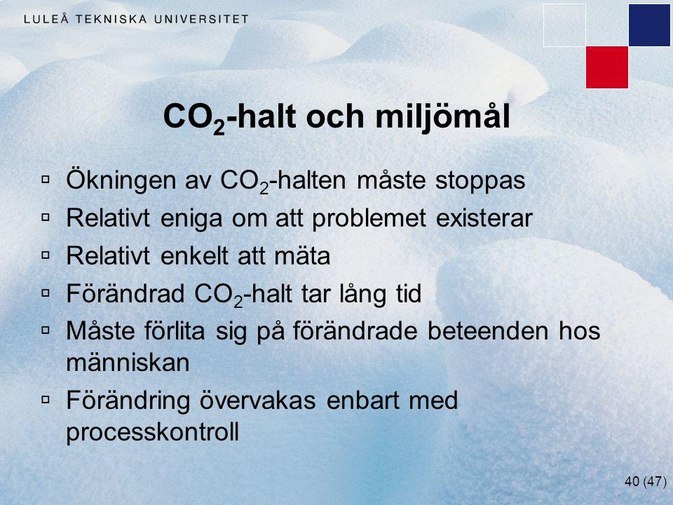 CO2-halt och miljömål Ökningen av CO2-halten måste stoppas