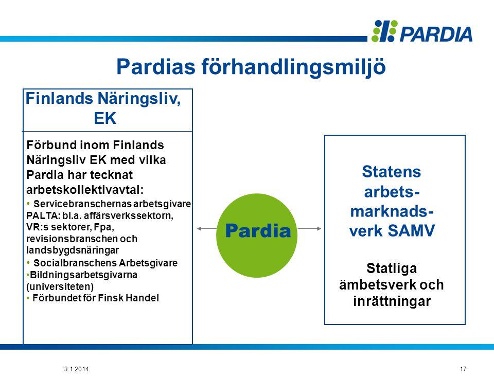 Pardias förhandlingsmiljö