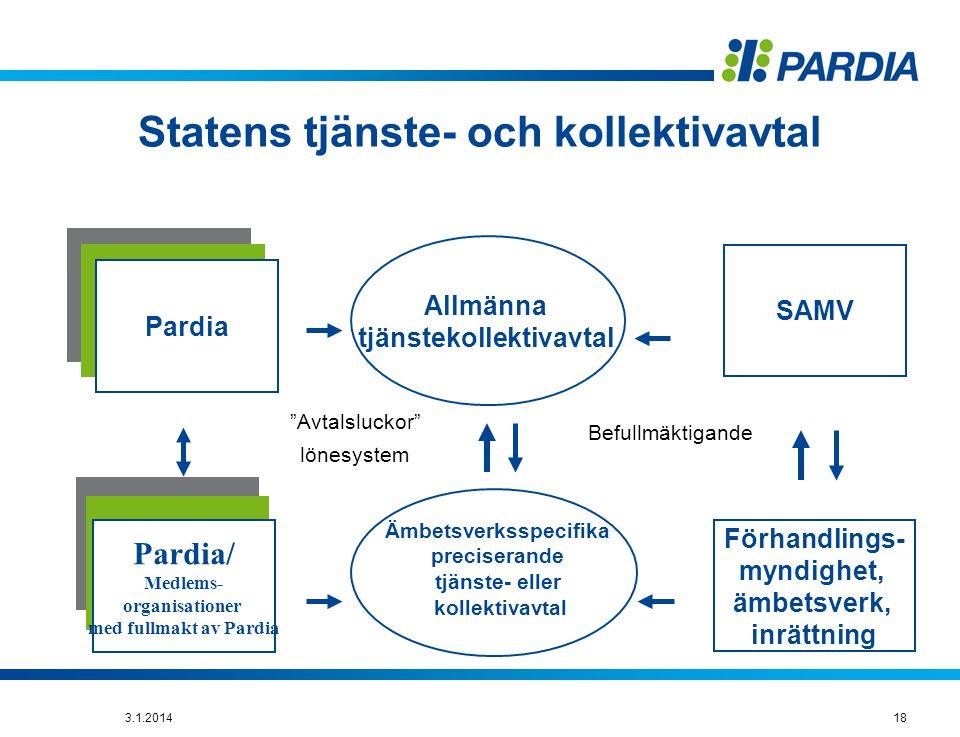 Statens tjänste- och kollektivavtal
