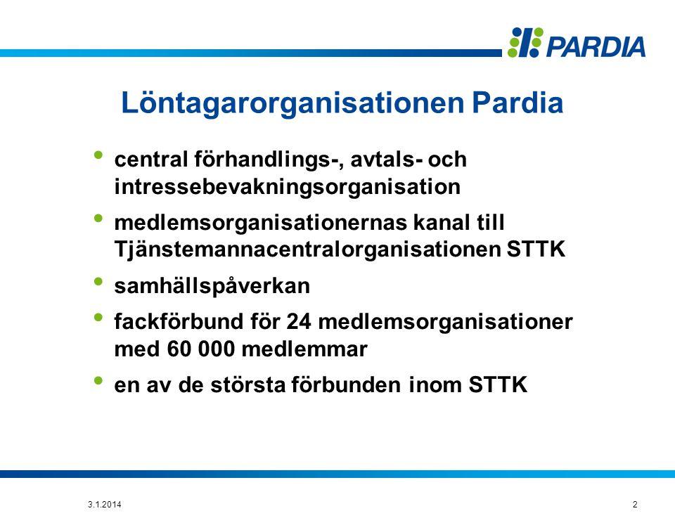 Löntagarorganisationen Pardia