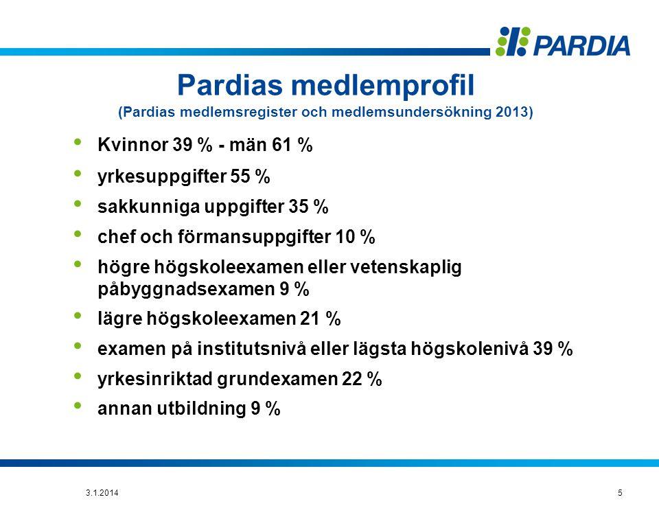 Pardias medlemprofil (Pardias medlemsregister och medlemsundersökning 2013)