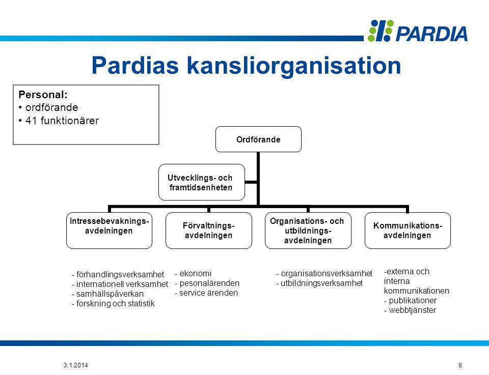 Pardias kansliorganisation