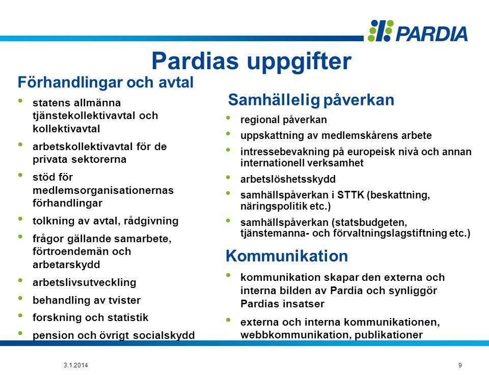 Pardias uppgifter Kommunikation Förhandlingar och avtal
