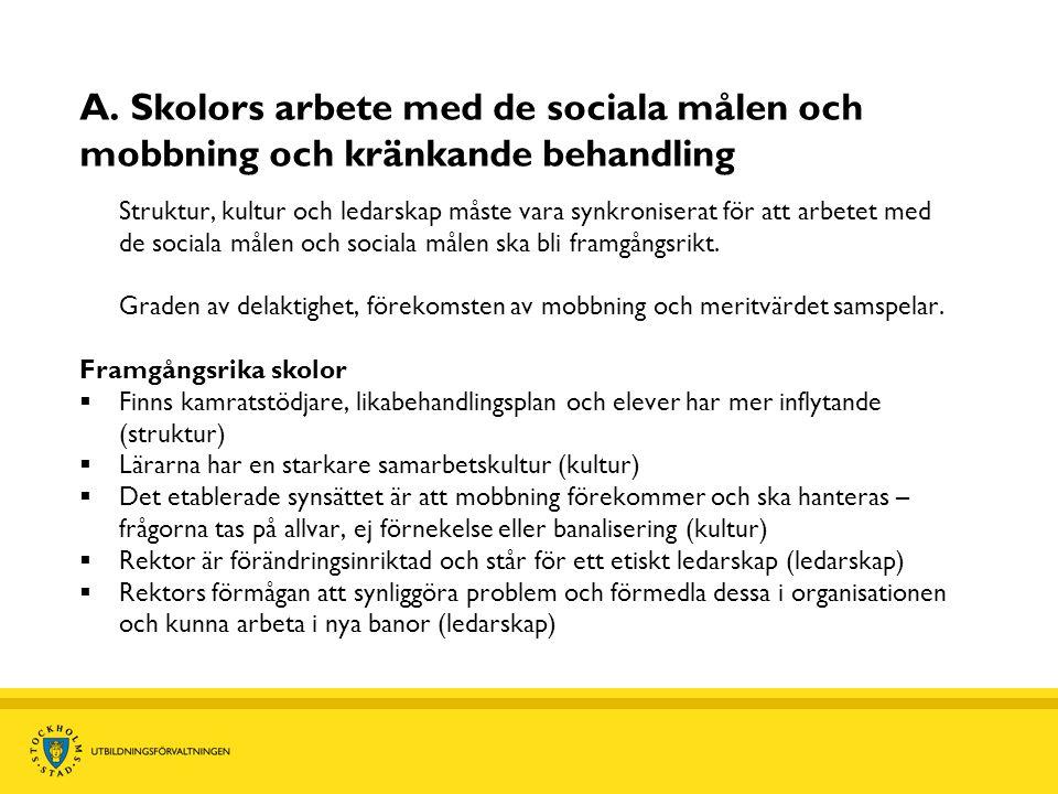 A. Skolors arbete med de sociala målen och mobbning och kränkande behandling