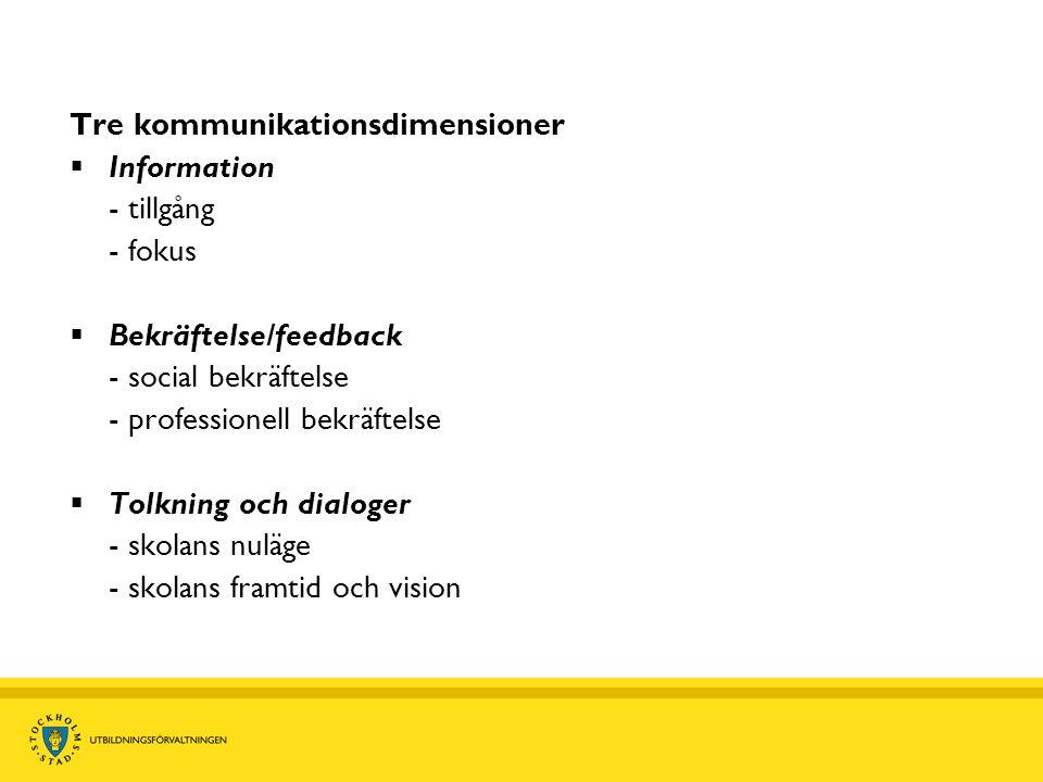 Tre kommunikationsdimensioner