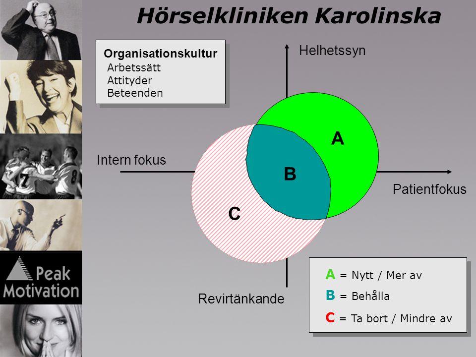 Hörselkliniken Karolinska